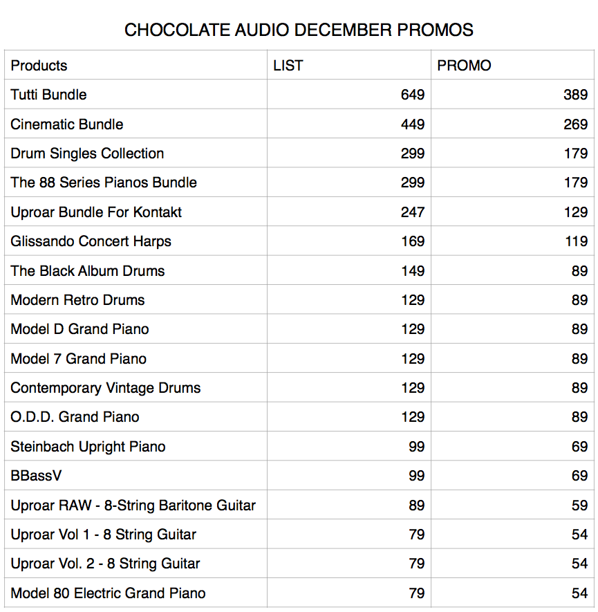 Chocolate audio - DEC 2018